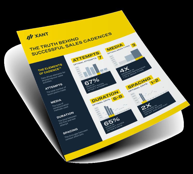 infographic_SuccessfulSalesCadences_feature (1)